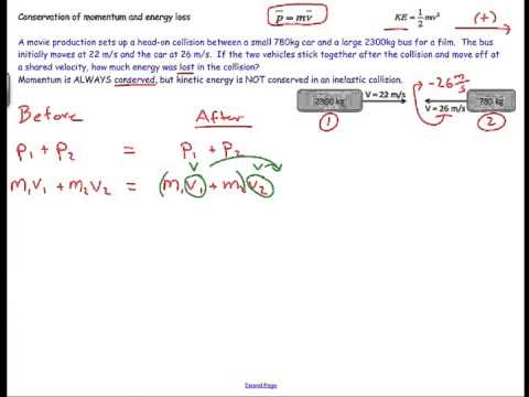 Energy Lost In An Inelastic Collision Sample Physics Problem