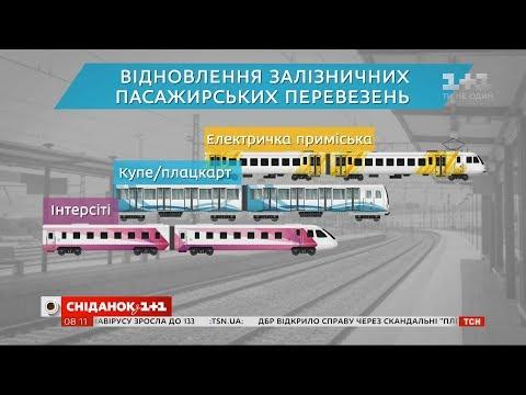 Укрзалізниця планує запустити потяги вже цього тижня