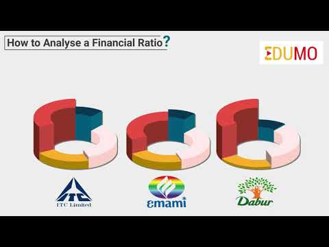 Financial Ratio Analysis   Importance of Financial Ratios   Motilal Oswal