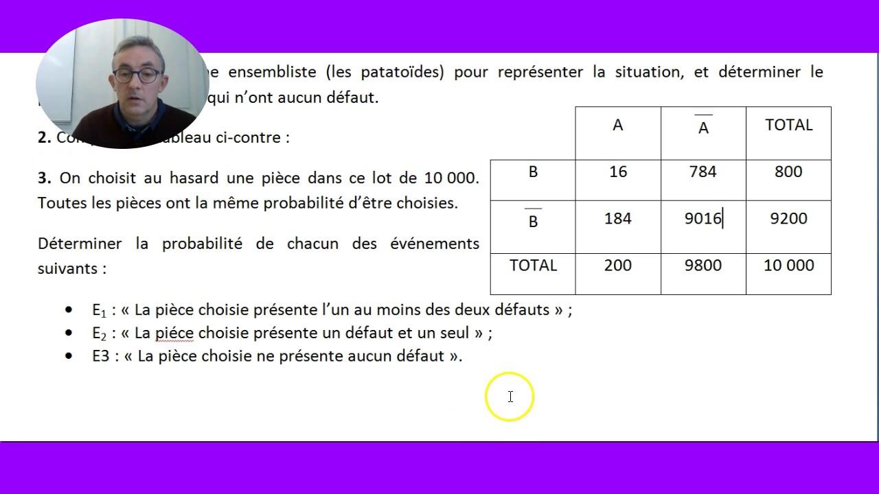 Méthode calcul probabilités tableau 2 - YouTube