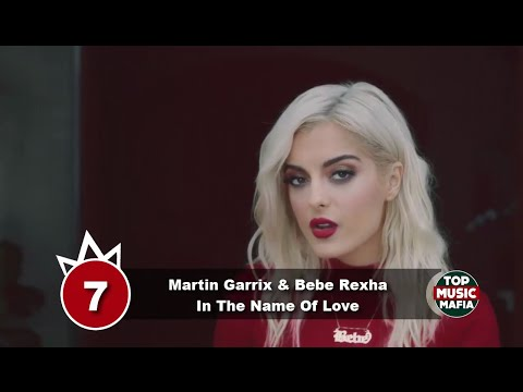Top 10 Songs Of The Week - September 3, 2016 (Your Choice Top 10)
