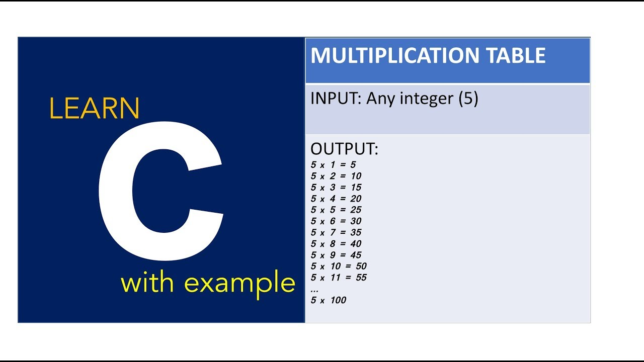 C programs multiplication table program in c youtube c programs multiplication table program in c gamestrikefo Choice Image