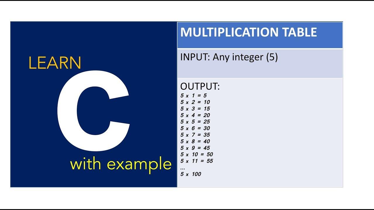 C programs multiplication table program in c youtube c programs multiplication table program in c gamestrikefo Image collections