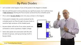 Solar Panels By Pass Diodes
