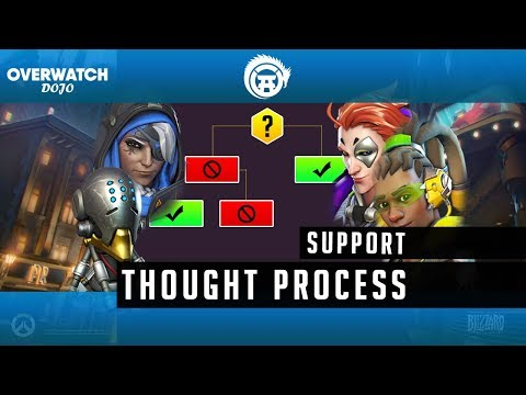 Overwatch Support Thought Process - GM Support Game Sense Guide | OverwatchDojo