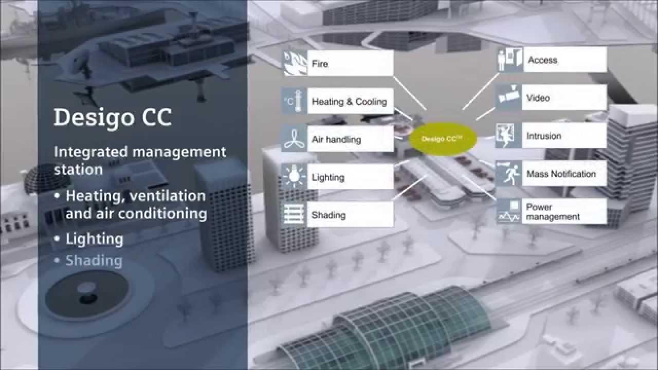 Desigo Cc Integrated Management Station Sander