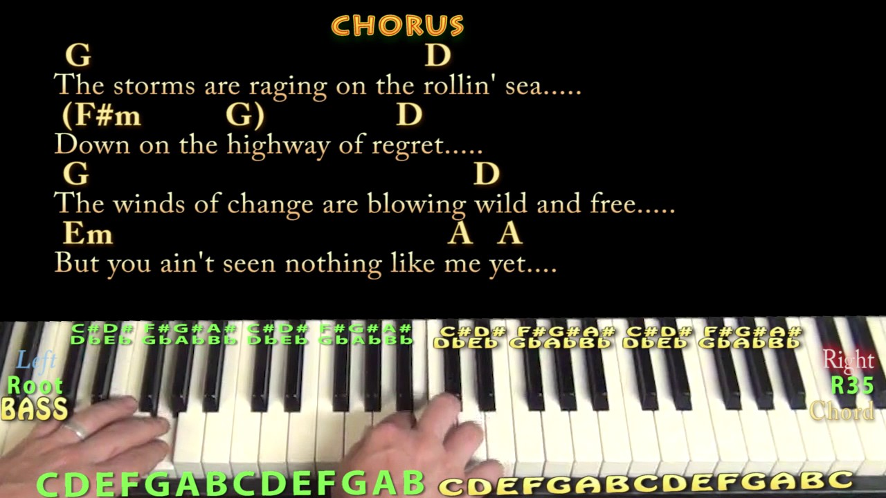 Make You Feel My Love Piano Lesson Chord Chart With Chordslyrics