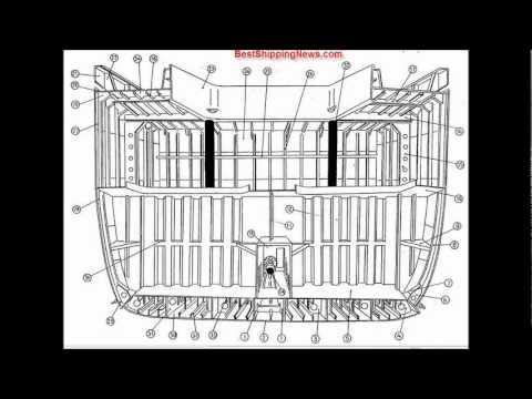 Tank constructions -Ship Construction