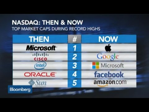 What Distinguishes Nasdaq's New Record High From 2000?