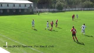 Голи Карпати Львів U-14 в перших 5ти турах
