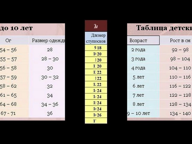 05ceda6c1 Таблица размеров носков для детей - jellja