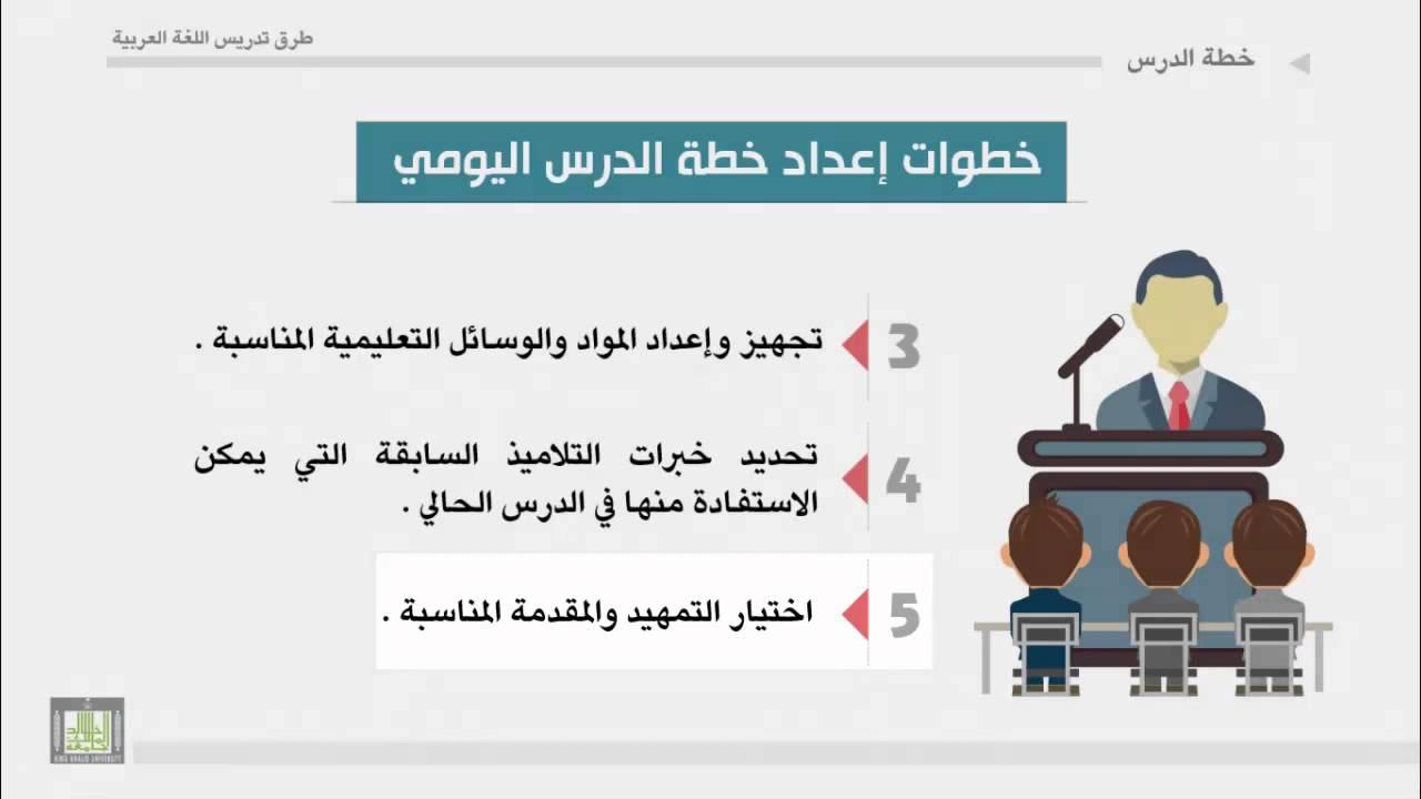 طرق تدريس اللغة العربية الوحدة 3 خطوات إعداد خطة الدرس اليومية