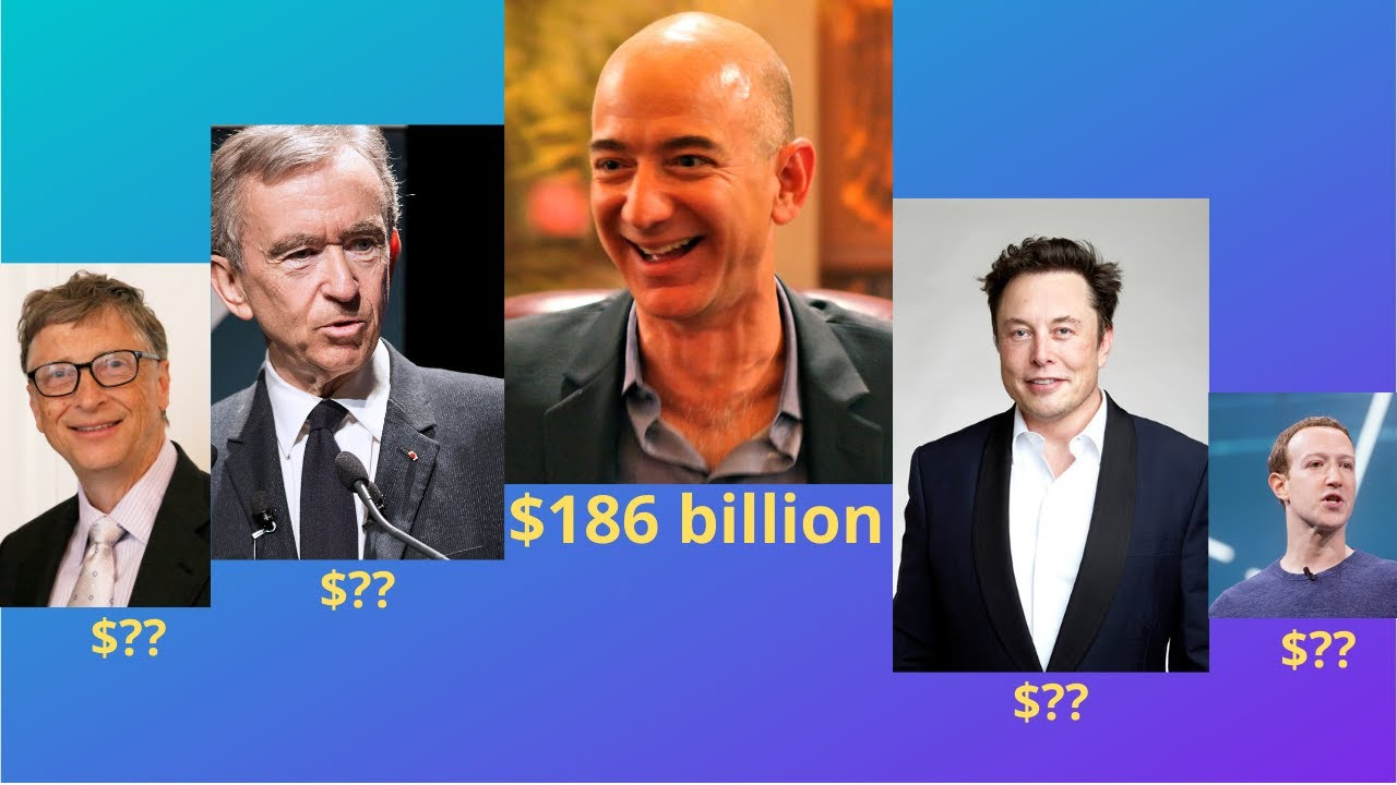 Top 10 Richest People In The World 2021 ...