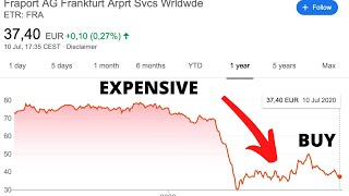 Airport Stocks Are A Buy - Not Airline Stocks - Fraport Stock Analysis