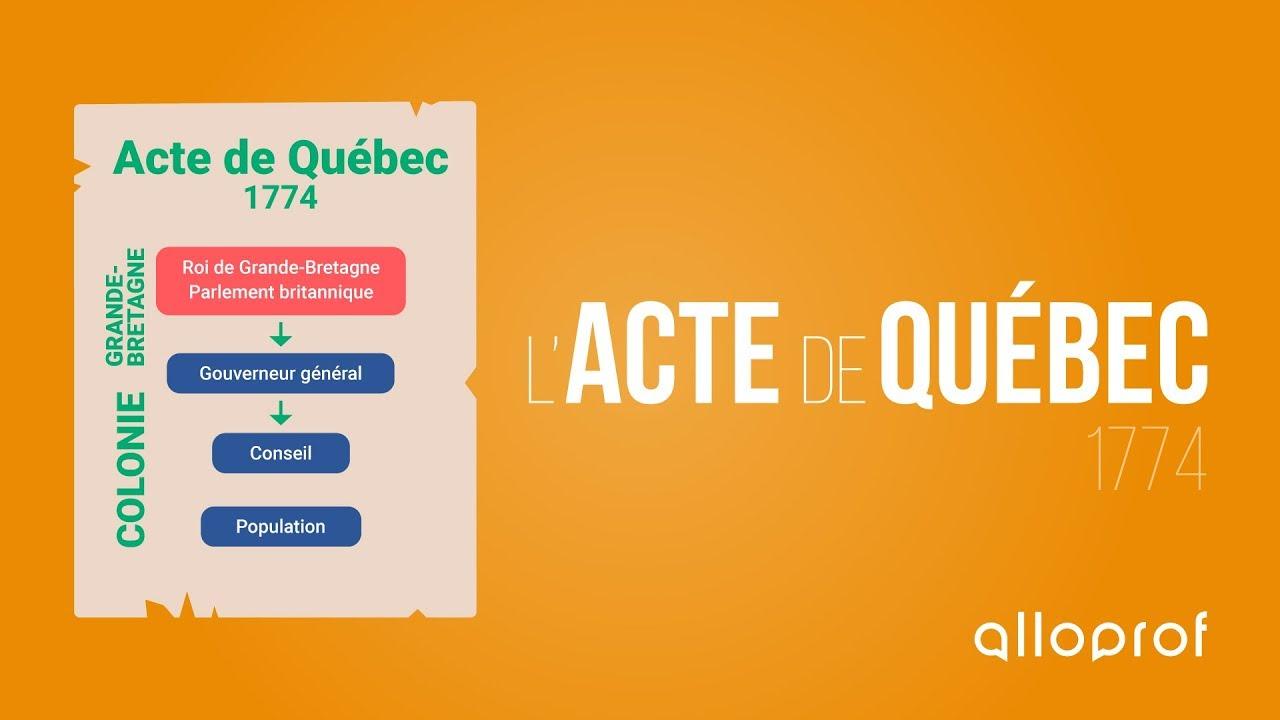 Lois de datation du Québec