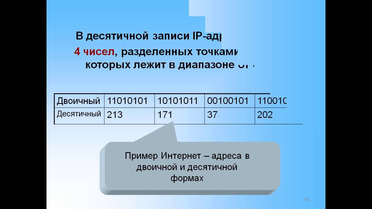 презентация локальной сети
