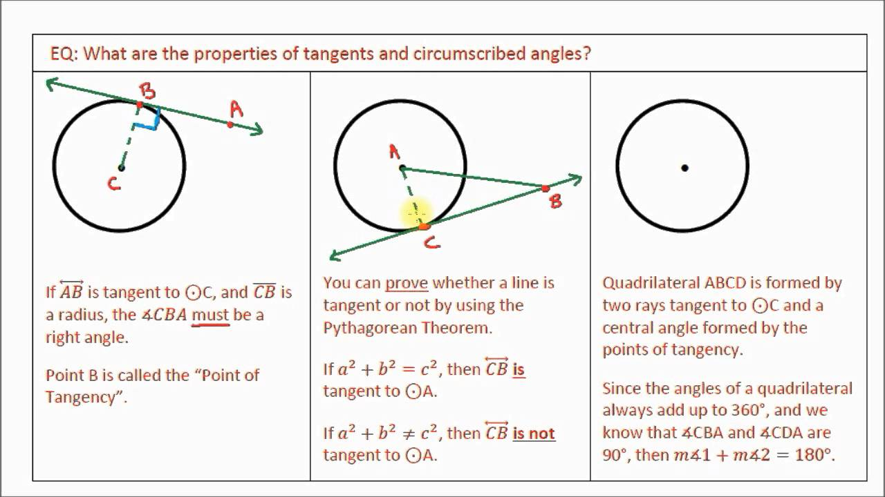 Im2 unit9 06 tangents and circumscribed angles youtube im2 unit9 06 tangents and circumscribed angles hexwebz Choice Image