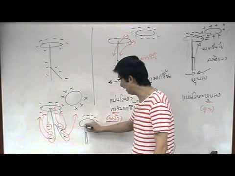 ฟิสิกส์ ม.5 ไฟฟ้าสถิต ครั้งที่1