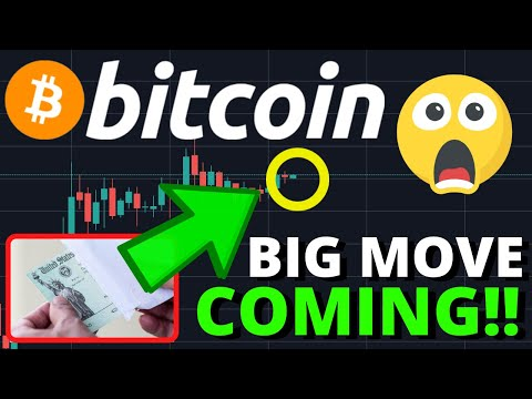 WATCH OUT!!! INVESTORS ARE BUYING AND HOLDING BITCOIN MORE THAN EVER!! BULLISH NEWS FOR BITCOIN!