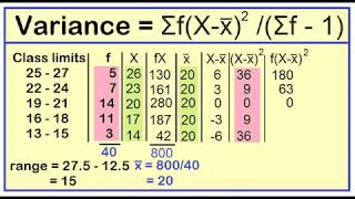 range, variance, and staฑdard deviation for grouped data