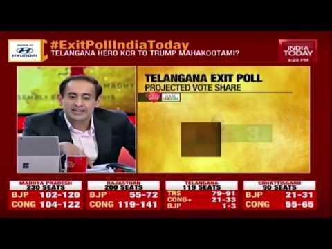 Telangana exit poll: TRS To Get 79-91 seats, Congress-TDP Alliance To Get 21-33 Seats