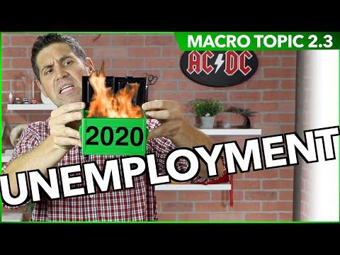 Unemployment- Macro Topic 2.3