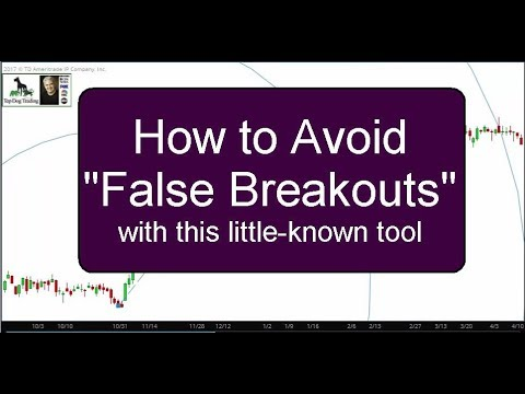 Breakout trading for forex