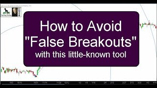 Breakout Trading Strategy Indicator for Forex and Stocks