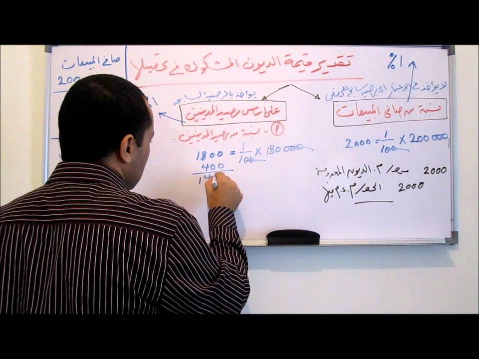 المحاسبة المالية 30 - المدينون