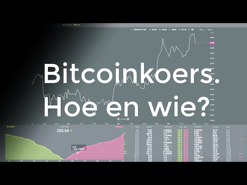 Wie Bepaalt De Koers Van Bitcoin? -E008