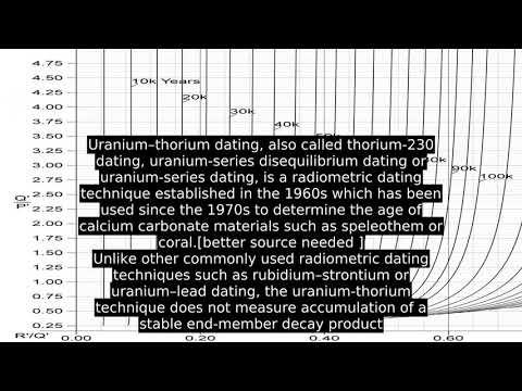 Uranium–thorium Dating