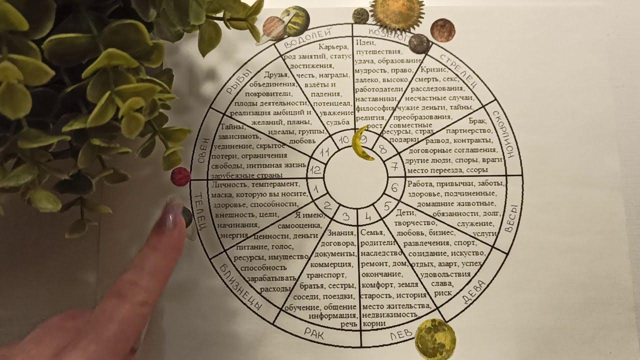 ТЕЛЕЦ ♉ гороскоп на январь 2021 года