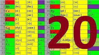 АНГЛИЙСКИЙ ЯЗЫК ЧТЕНИЕ ДО АВТОМАТИЗМА УРОК 20 УРОКИ АНГЛИЙСКОГО ЯЗЫКА