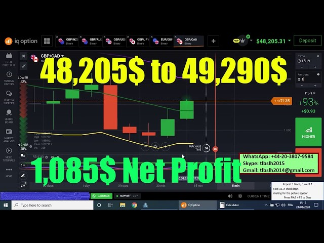 Automated Trading Software 48,205$ to 49,290$ (1,085$ NET PROFIT)