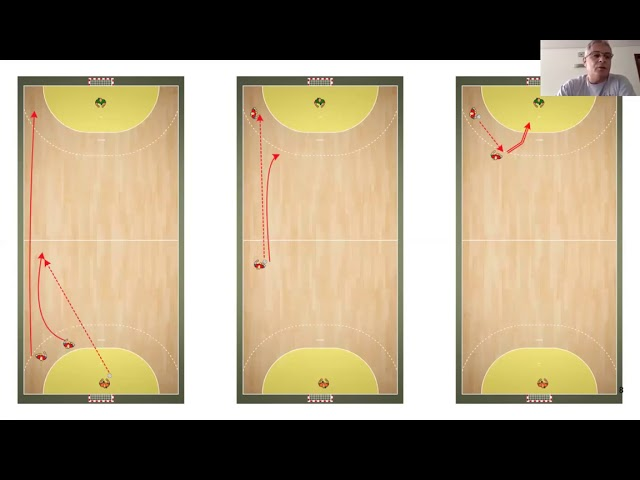 Webinar 9 Handball Executing effective counter attacks  (Coach Development Webinar Series)