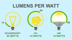 Benefits of LED Lighting // Bulbs.com