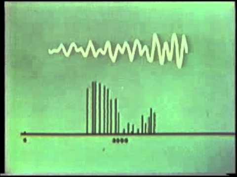 Antenna Fundamentals 3 Bandwidth