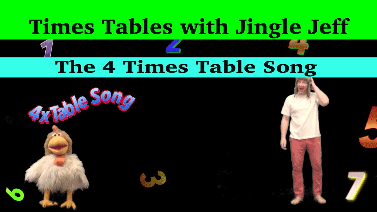 4 x table table song times tables songs 1 12 for 12 times table song youtube