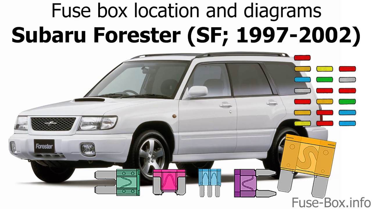 medium resolution of fuse box location and diagrams subaru forester sf 1997 2002 fuse box location and