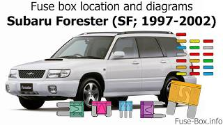 Fuse box location and diagrams: Subaru Forester (SF; 1997-2002) - YouTubeYouTube