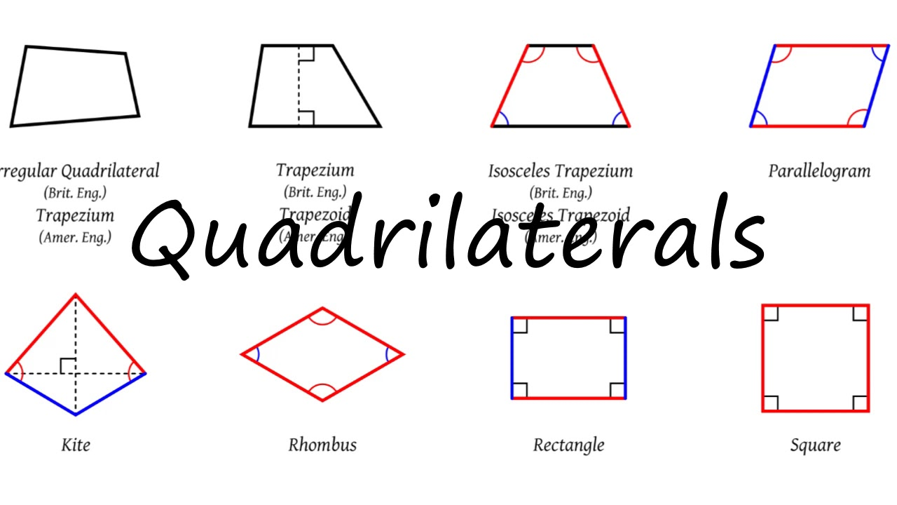 How to Pronounce Quadrilaterals?