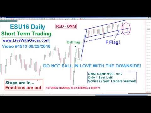 Oscar Carboni The Chart Whisperer Says, Do Not Fall In Love With... The CandleStick 08/29/2016 #1513