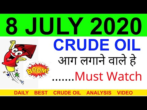 Crude oil complete analysis for 8 JULY 2020 | crude oil strategy | intraday strategy for crude oil