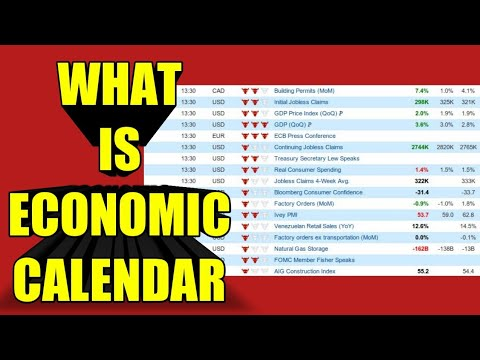 what-is-economic-calendar?how-to-use-it-for-profit-in-forex?
