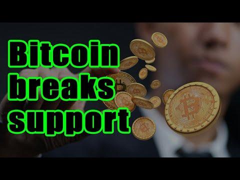 BITCOIN BREAK SUPPORT