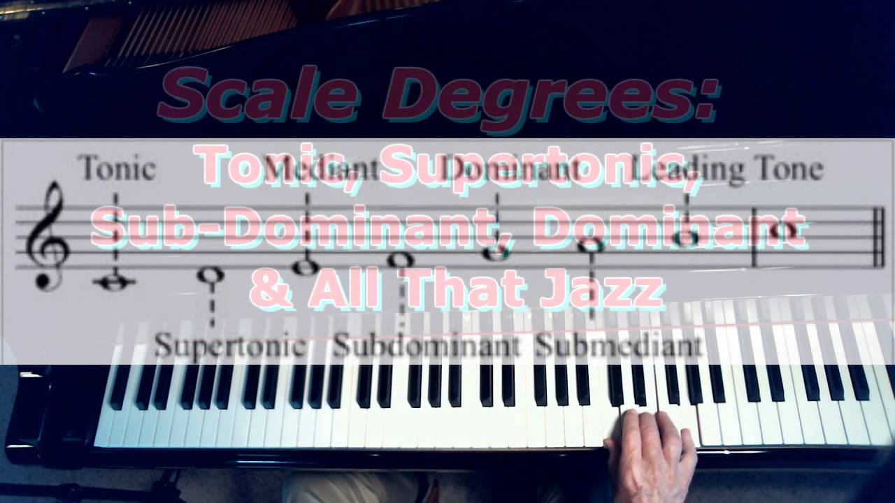 Scale Degrees Tonic, Supertonic, Dominant & All That Jazz