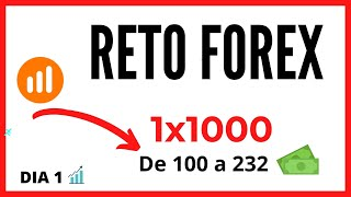 Reto Forex IQ OPTION 1x1000 en real -DIA 1
