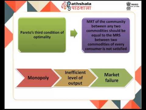 Market failure: presence of market imperfections (ECO)