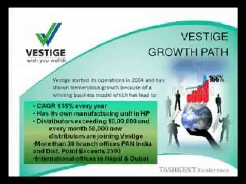 Vestige Success Plan Malayalam