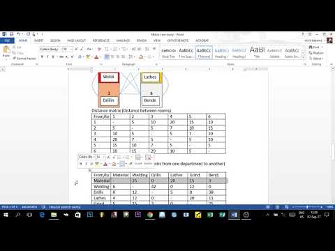 Chapter 9   Layout strategy   Part 3 MPC Case Study (Solution 2)
